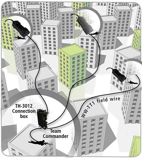 wiredDiagram8